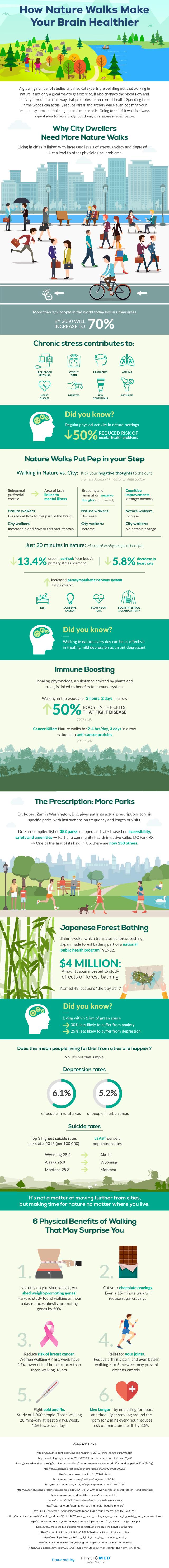 benefits of walking in nature