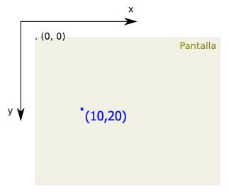 Plano cartesiano y Rotación de Objetos - XNA (1/6)