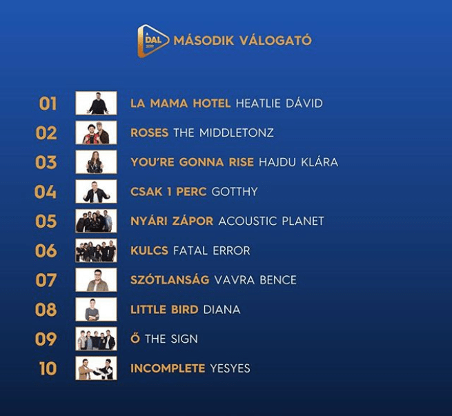 A Dal 2019 Heat2 Running order - Eurovision.png