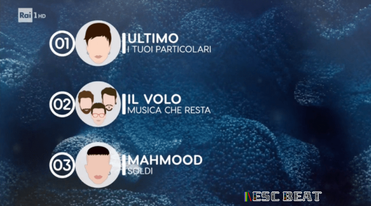 Eurovision  2019 Italy Sanremo Jury3.png
