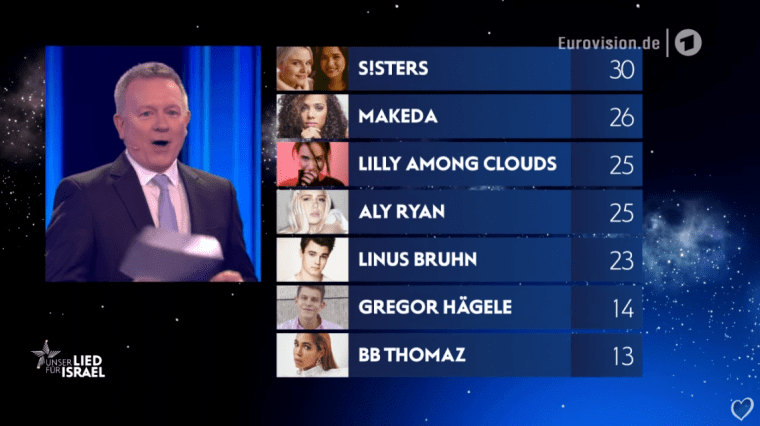 Eurovision_2019_Germany_Unser_Lied_für_Israel_-_results.png