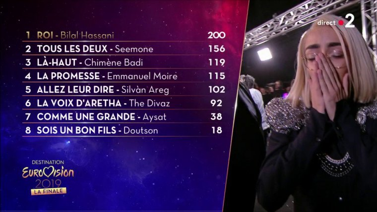 French 2019 Results Eurovision