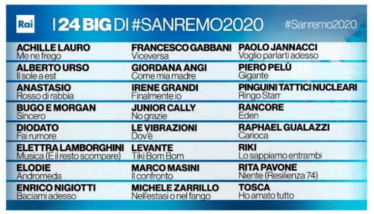Sanremo 2020 official participants