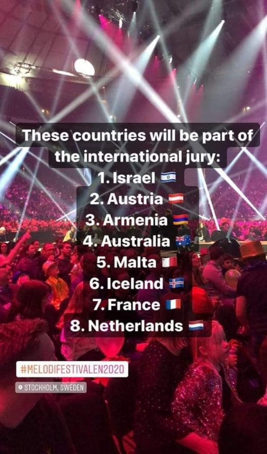 Sweden Melodifestivalen 2020 countries vote