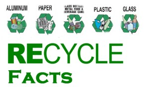 Aluminum recycling facts