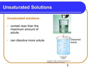 Unsaturated solutions