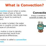 What is Convection