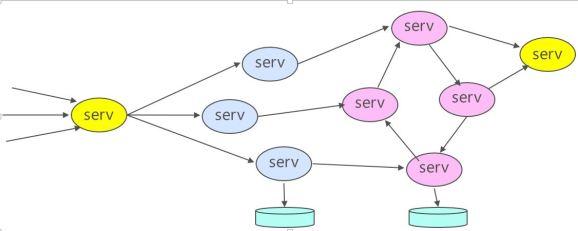 async-swarm