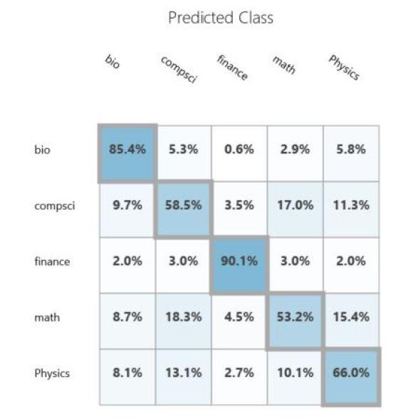 Uncategorized | The eScience Cloud | Page 3