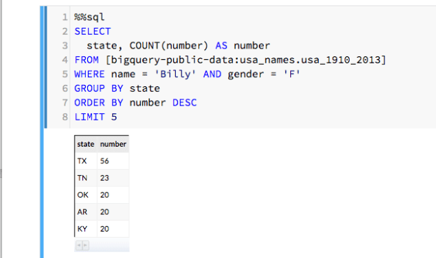 datalab-billy