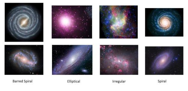 galaxy-samples