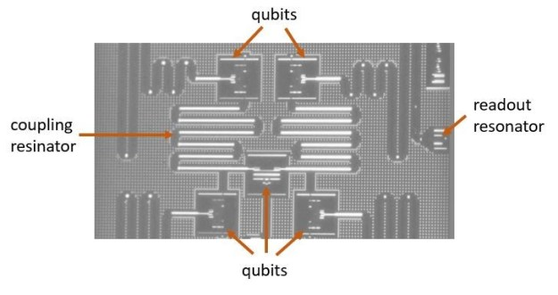 ibm-qubits