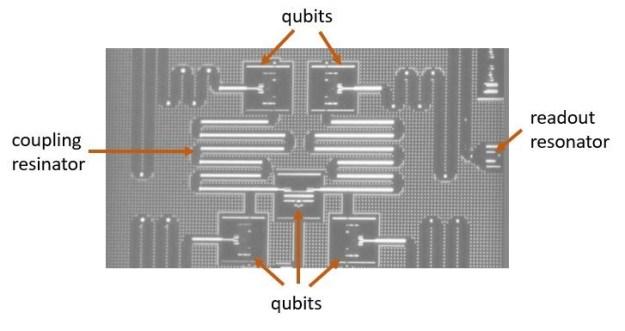 ibm-qubits