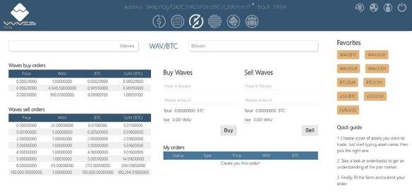 Waves DEX