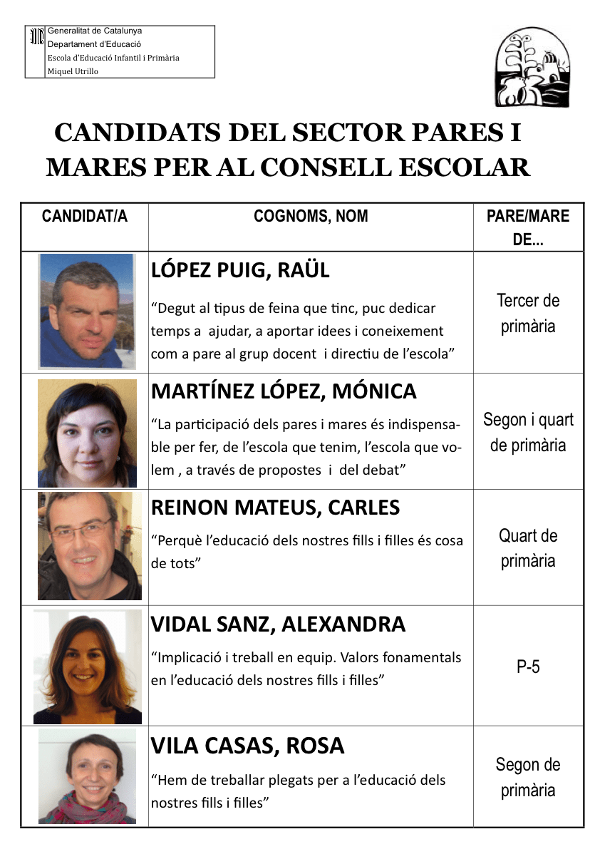 candidats