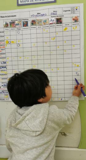 projetos-pré-escolar-creche-Aveiro