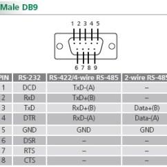 Usb To Serial Port Wiring Diagram Hpm Sensor Light Moxa Uport 1410