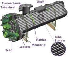 Intercambiadores de calor.