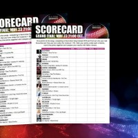 Scorecard for Eurovision 2015 final available here!