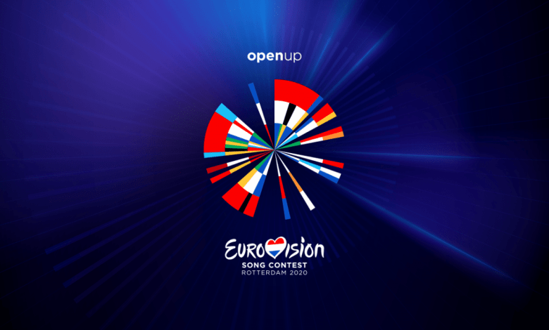Eurovision 2021 Betting Odds