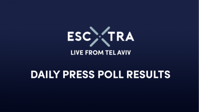 Photo of Eurovision Daily Press Poll 2019: Results from the Jury Grand Final
