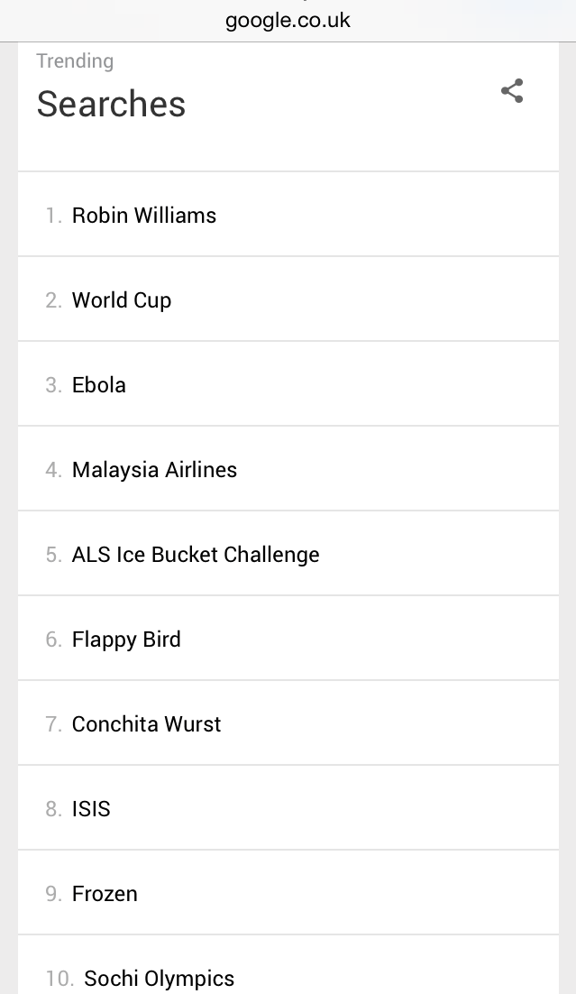 2014 top ten global Google searches