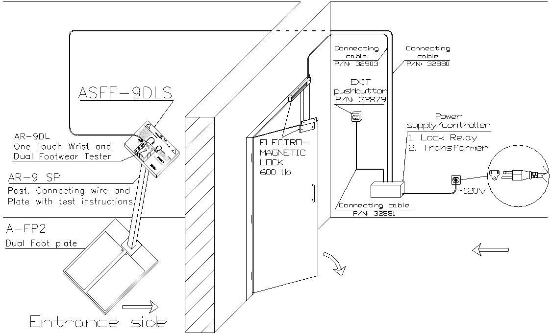 ASFF-9DLS-A Kit