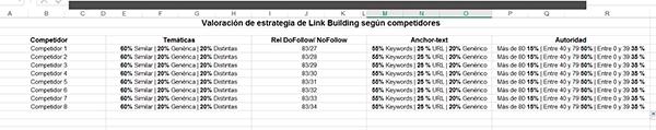 Excel competidores enlaces