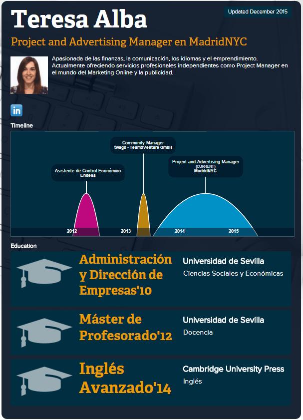 como-hacer-un-curriculum-vitae-en-infografia-Teresa-Alba