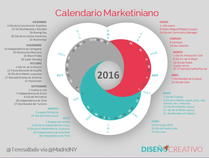 calendario-2016-para-imprimir-marketers-Teresa-Alba-MadridNYC