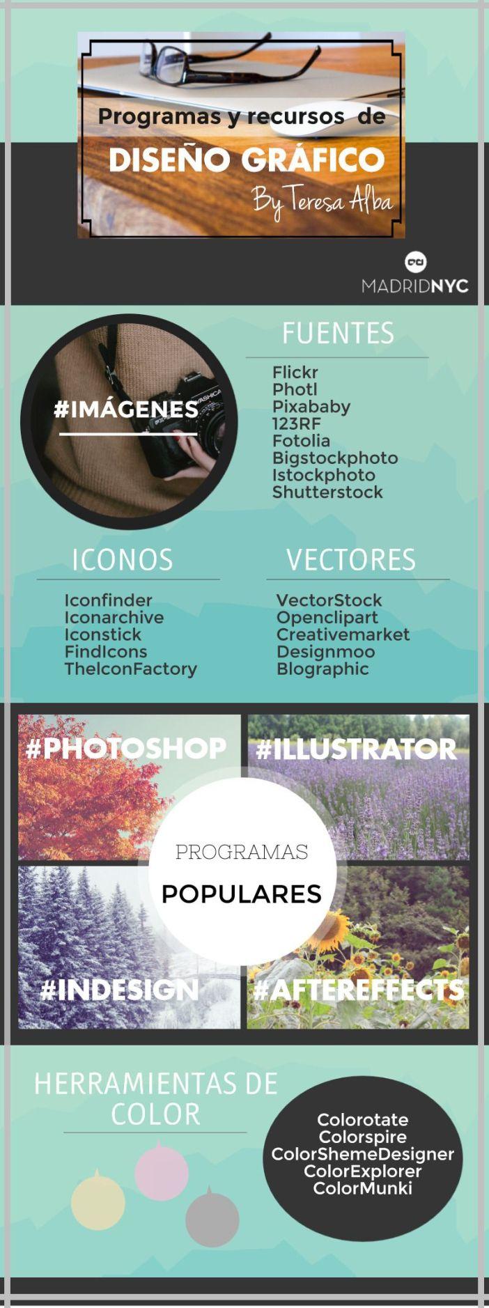 programas de diseño gráfico - Infografía