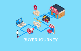 Imagen post Buyer Journey