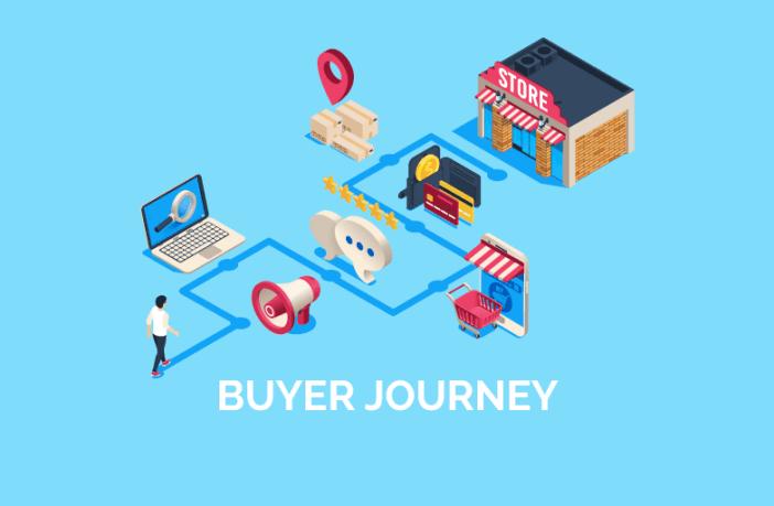 Imagen post Buyer Journey
