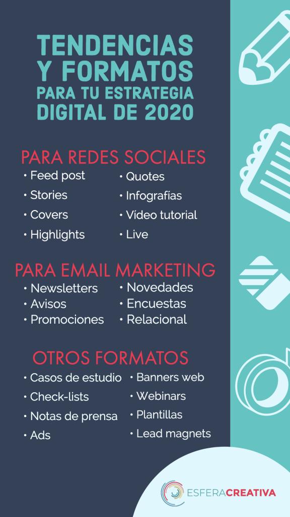 Formatos tendencia 2020 (Infografía)