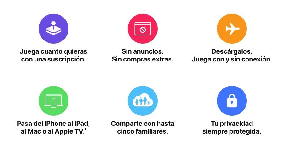 Características de Apple Arcade