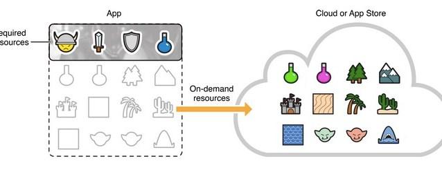On-demand resources tvos