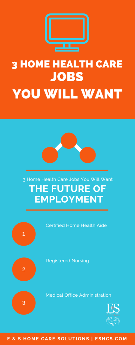 3 Home Health Care Jobs