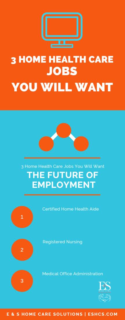 3 Home Health Care Jobs
