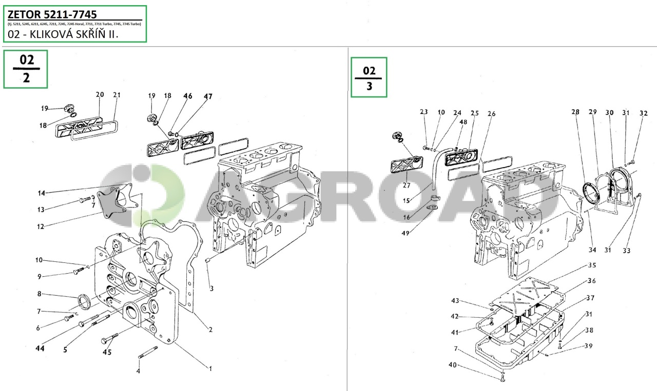 MANUAL NA ZETOR 7211 - Auto Electrical Wiring Diagram