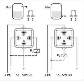 Vibration level switches with vibrating fork for liquids
