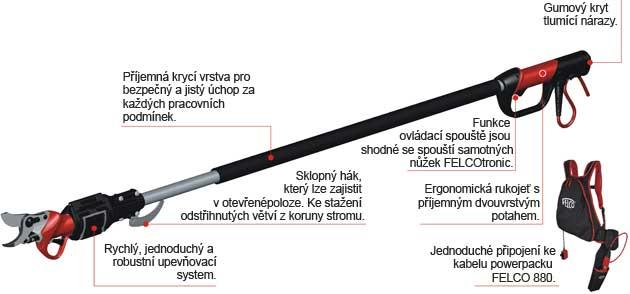 Prodlužující nástavec FELCOtronic 150cm