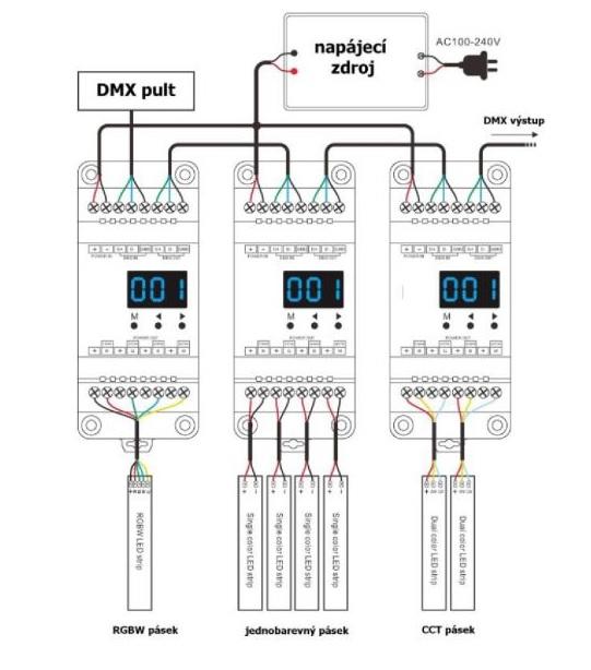 4-channel DMX512 RGB decoder for DIN rail, 4x 5A, log