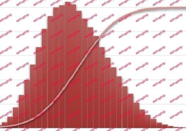 Measuring Cost Risk Using Monte Carlo Simulation