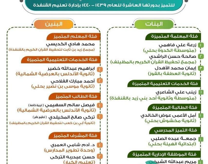 مريم الشيخي تحصد جائزة التميز الإداري