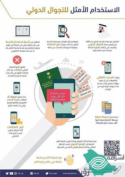 """هيئة الاتصالات"""" تنبه المستخدمين بالتواصل مع مقدم الخدمة قبل تفعيل خدمة التجوال الدولي"""