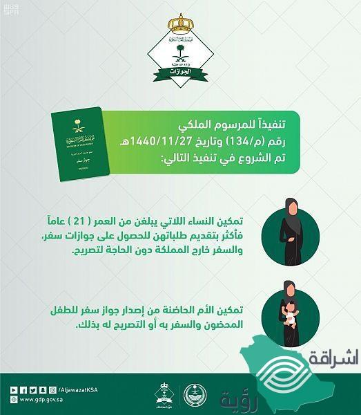 """"""" إدارات الجوازات """" تعلن عن  بدء تنفيذ نظام وثائق السفر المُعدل"""