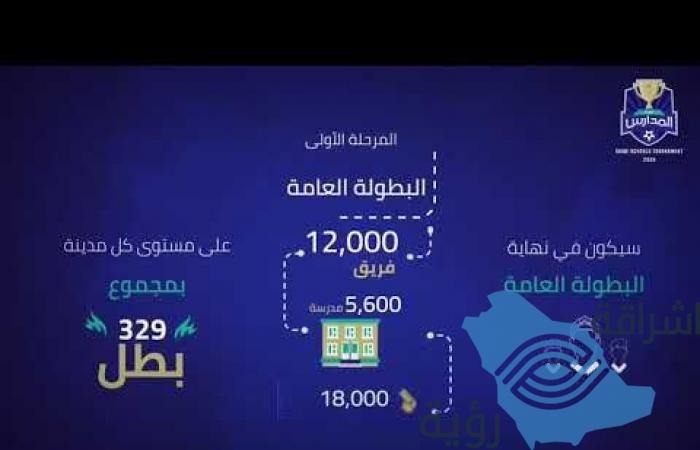 دوري المدارس.. لصناعة جيل جديد لرياضة كرة القدم السعودية