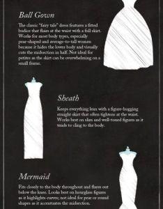 also wedding dress shape  eskay bridal rh eskaybridal