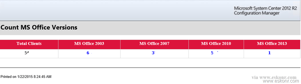From The Above Reportyou See MS Office 20xx Installed On X Many Clients But It Doesnt Tell You What Editions Versions They Are