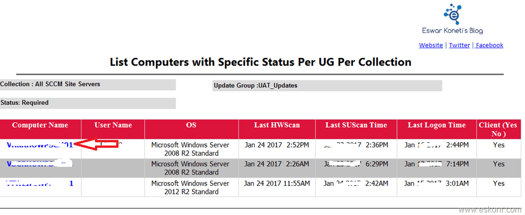 SCCM Configmgr Software update Compliance Report for